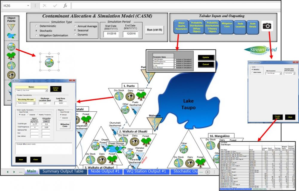 Interface for Contaminant Allocation & Simulation Model (CASM)